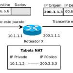 NAT 1:1 ou Proxy Reverso, qual a melhor alternativa?