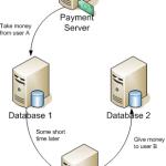 Resultado de dois bancos distintos em apenas um SQL