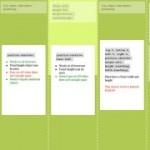 Howto: Criando uma metodologia de publicação de popup com WordPress