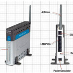Modem ADSL Router Wireless DSL-G604T