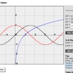 FooPlot, calculadora gráfica Web 2.0