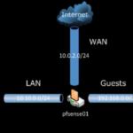 Controlando sua rede LAN e WIFI em uma mesma instalação do pfSense